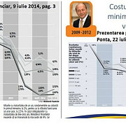 premierul ponta a folosit in prezentarea bilantului la doi ani de activitate un infografic publicat in ziarul financiar