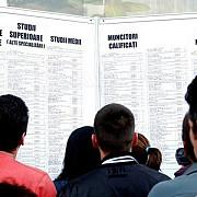peste 15500 de locuri de munca disponibile la nivel national in prahova sunt 1268