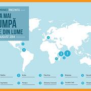 destinatiile exotice in topul preferintelor turistilor din lumea intreaga