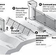 marele zid saudit arabia saudita construieste un gard de aproape 1000 de kilometri la granita cu irakul