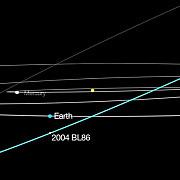 un asteroid gigant trece pe langa pamant fenomenul transmis in direct