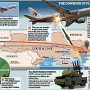 zborul mh17 concluzia anchetei avionul a fost doborat cu o racheta buk