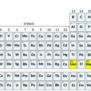 patru elemente noi au fost introduse in tabelul lui mendeleev