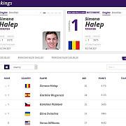 wta a actualizat clasamentele simona halep pe locul i atat la general cat si in ierarhia pentru turneul campioanelor