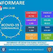 330 de noi cazuri de coronavirus in romania inca 9 in prahova