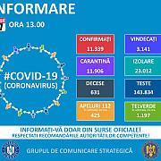 sute de noi cazuri de coronavirus in romania 66 in prahova