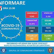 54 de prahoveni infectati cu covid-19 9242 de cazuri la nivel national