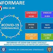 coronavirus in romania 416 cazuri noi si 23 de decese prahova 547 cazuri