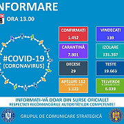 160 de cazuri noi de coronavirus in romania