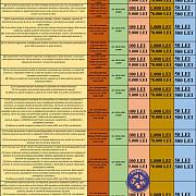 lista amenzilor stabilite pentru incalcarea prevederilor ordonantei care limiteaza circulatia persoanelor in afara locuintei