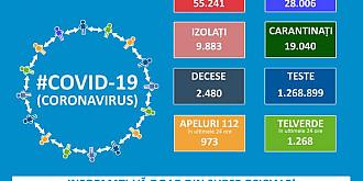 1232 de cazuri noi de coronavirus in romania